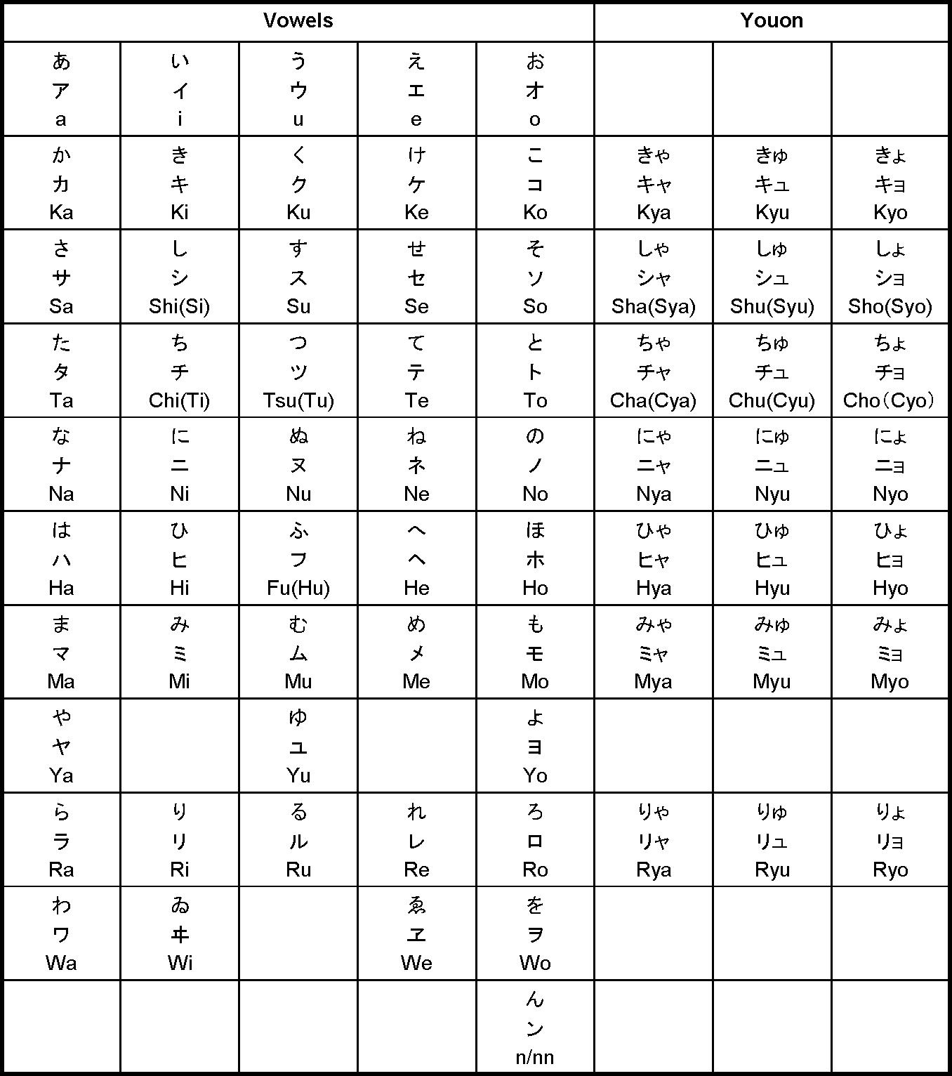 Language Hiragana: Daimyo